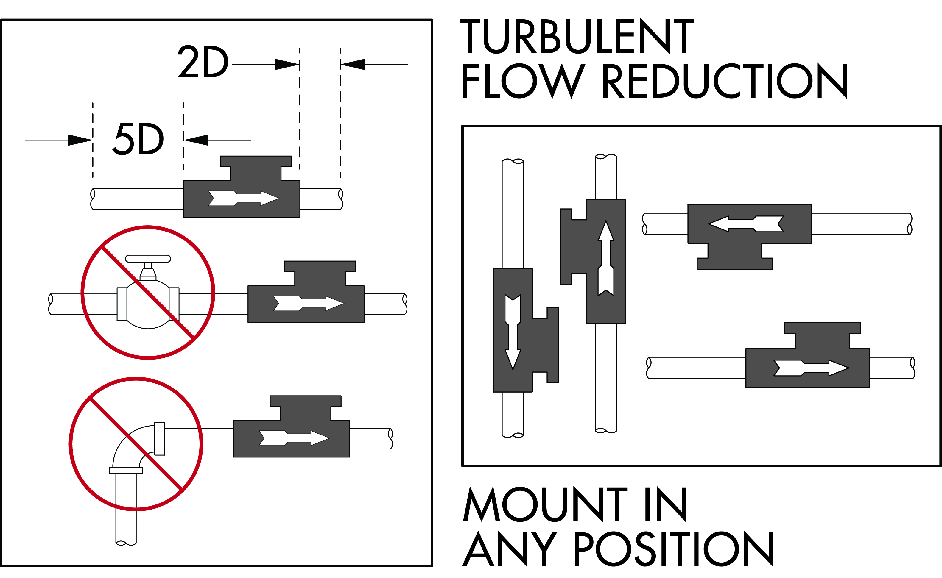 turbulent-flow-reduction