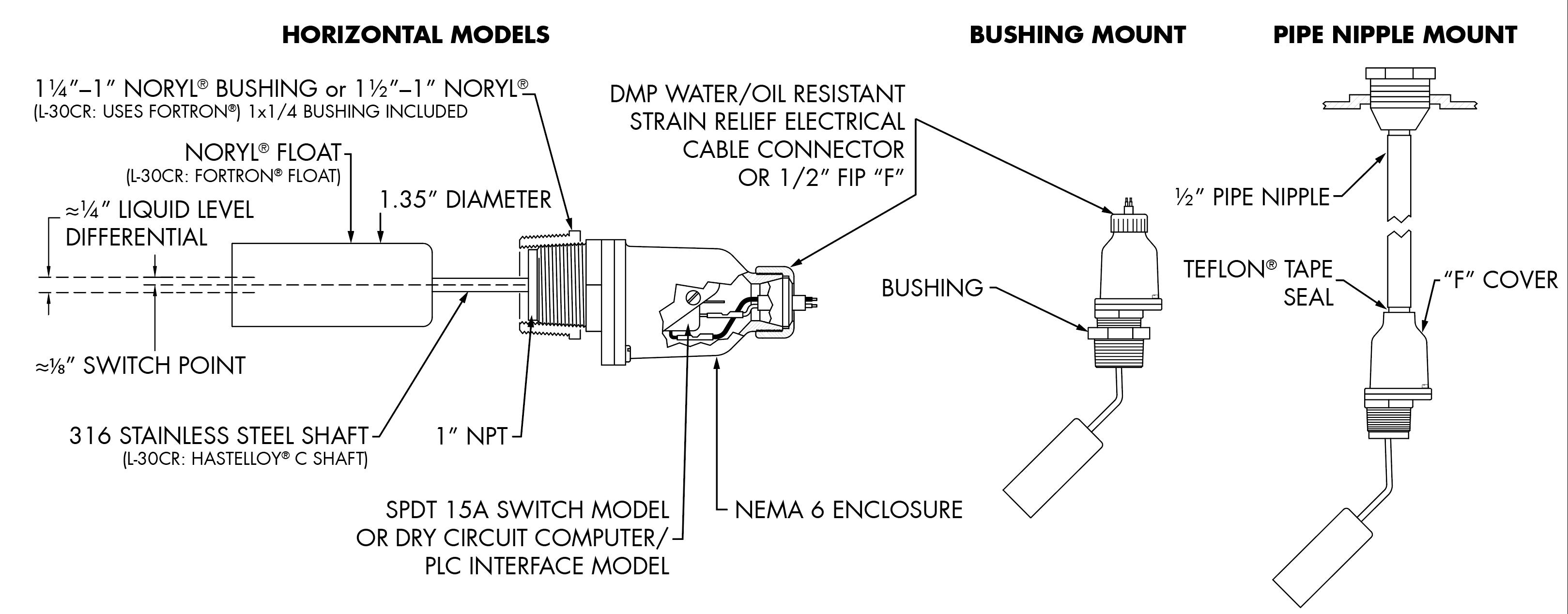 L-30-diagrams