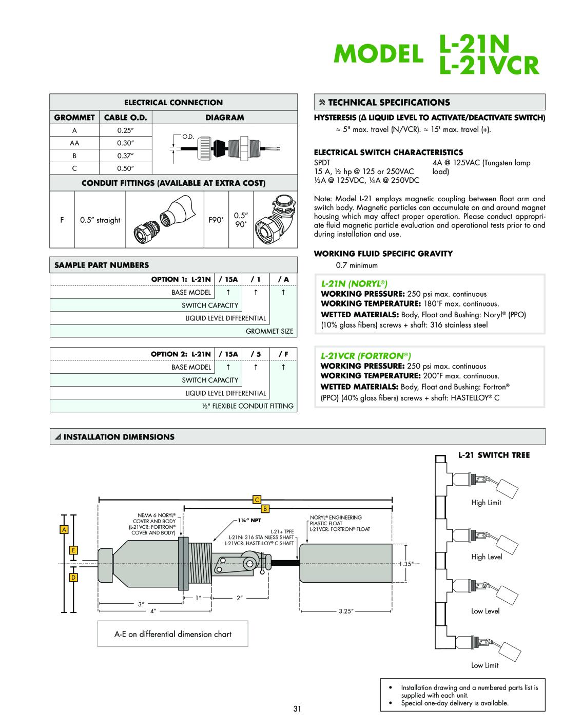 Wiring Motor Heaters besides Pool Wiring Diagrams besides Wiring Diagram For Waterway Spa Pump likewise 99p36s as well R63mwena 4727 Spa Motor Wiring Diagram. on jacuzzi pump motors wiring diagrams